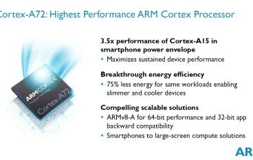 ARM 公布 Cortex-A72 架構強化 4K 處理效能