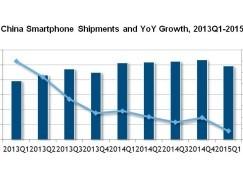 智能手機市場見頂 IDC:中國出貨量6年來首度回落