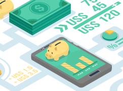 【Market Trend】金融服務帶領數碼化合作趨勢