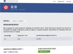 【名筆論壇】Facebook 私隱被挑戰