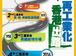 【PCM#1173】香港出路再工業化