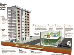 【有理直說】香港要建造「智慧城市」還看新加坡(一)