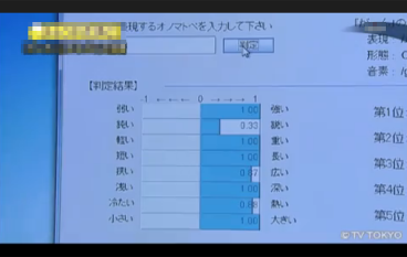 日本新系統 講幾聲就可判斷病人痛楚程度