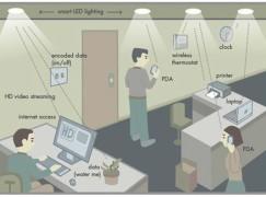 【將來乜世界?】快 W-Fi 100倍 Li-Fi 試行