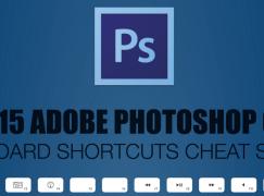 一次睇盡 Photoshop 及 Lightroom 快速鍵