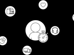SAP hybris 產品組合  讓企業實時了解客戶