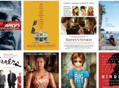 【電影迷注意】過 100 部合法電影劇本免費下載