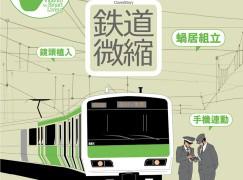 【PCM#1132】鉄道微縮  (模型推介) (手機連動) (鏡頭植入) (蝸居組立)