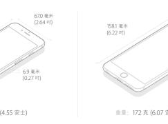 iPhone 6S 都未出,已經講緊 iPhone 7