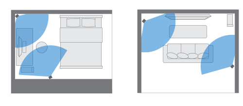大部分人都擔心家中環境,無法安裝及使用 HTC Vive,不過官方表示坐姿模式,其實只要小許空間已能使用。