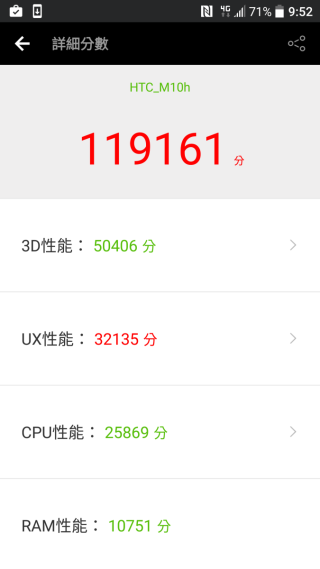 少試跑分,AnTuTu 6.0 得分達119,161,算高。