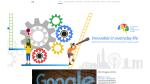 Google EYE計畫