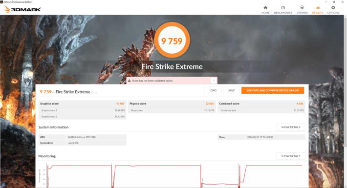 Fire Strike Extreme 分數直衝上萬分!