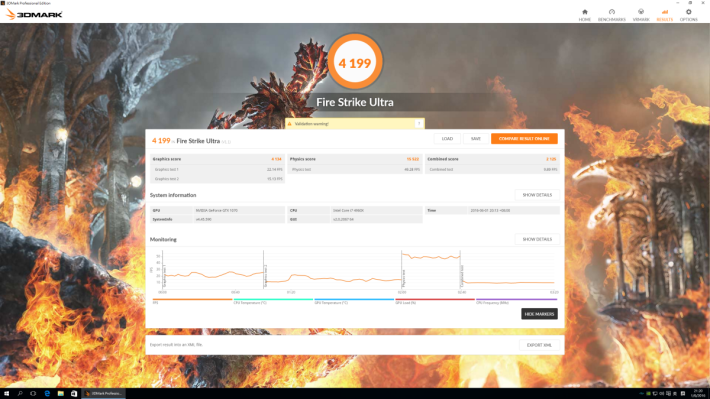 3DMark Fire Strike Ultra 接近 4,200 分,參考番 GTX 1080 有 4,987 分,GTX 980 Ti 就有 3,892 分。