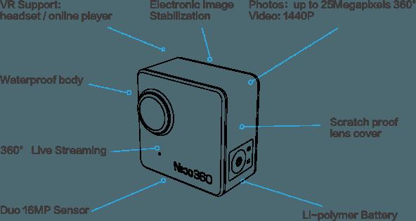 Nico360_2