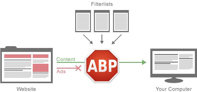 Adblock Plus FB_1
