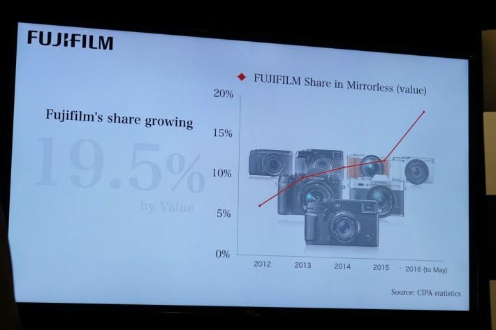 Fujifilm X-T2_12
