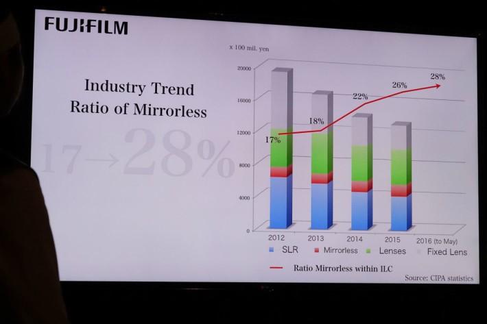 Fujifilm X-T2_13