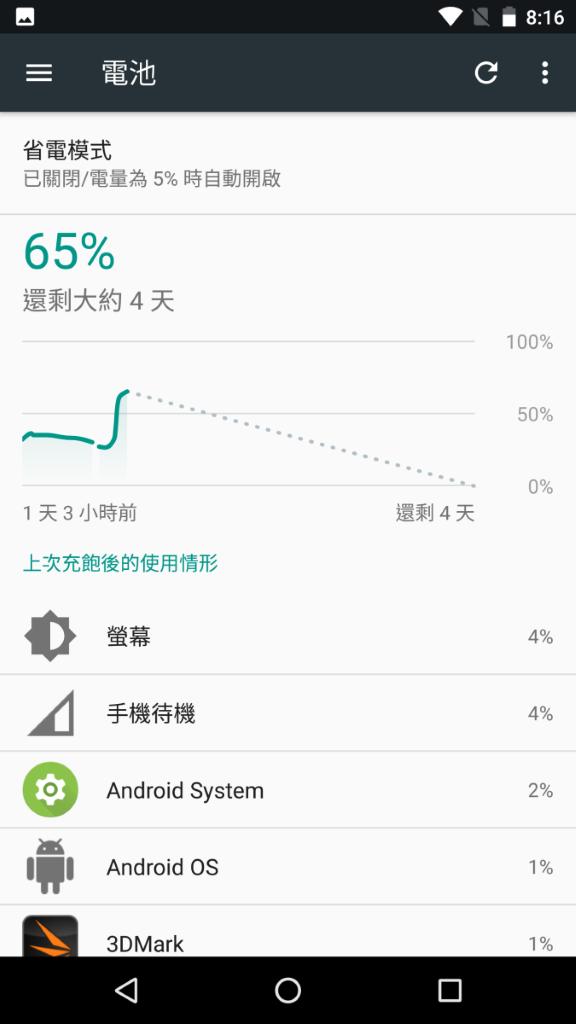 全新設計的耗電圖表,耗電情況更加清晰,也能評估手機可使用時間。