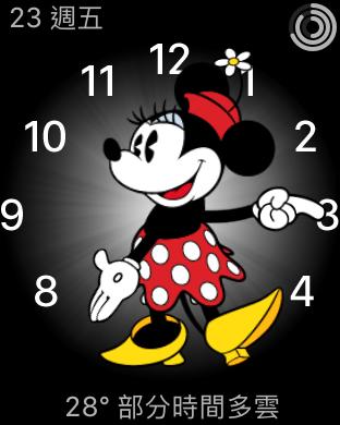 Watch OS 3加入多個新表面,米妮就是其中一個。
