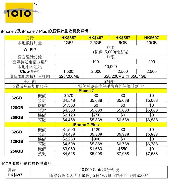 1010 iPhone 7 服務計劃