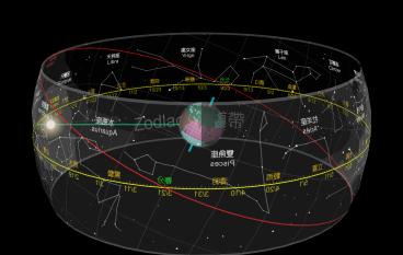 NASA 計算出黃道新星座 從此12宮變13宮?!