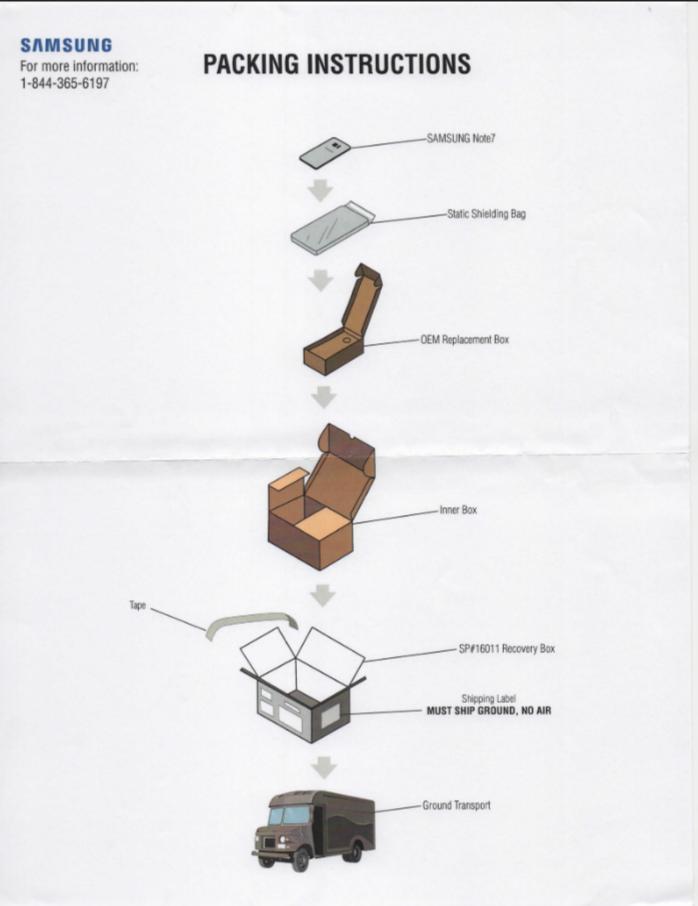 ・Note 7 return Kits 內容相當複雜。