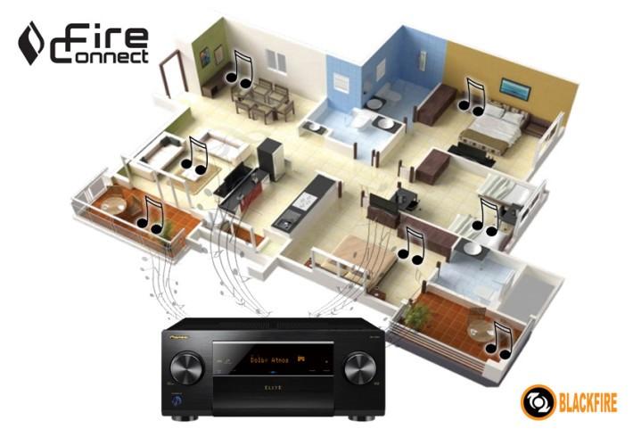 配合 FireConnect Wi-Fi 喇叭,SC-LX701 可以將黑膠唱片、音樂檔案至串流音樂的訊號分發到不同的房間播放。