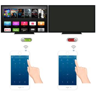 以 iPhone 來說,程序的介面設置,令用家不需把電話倒轉操作。