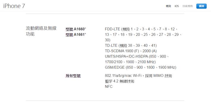 若手機規格稱支援 802.11ac 制式,並對應 MIMO,一般來說即是對應 867Mbps 速度。