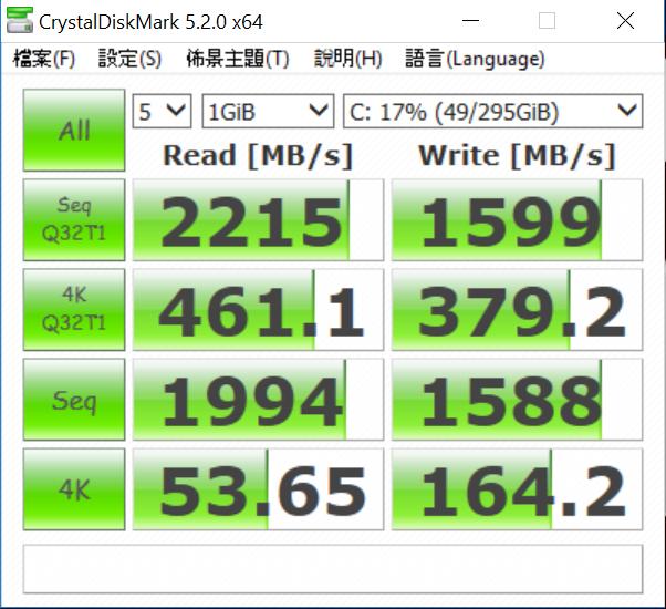 內建 SSD 持續讀取速度高達 2,200MB/s 以上,寫入亦有接近 1,600MB/s,表現突出。