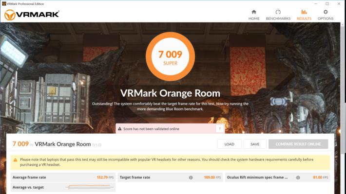 既然此機專為 VR 而設,今次亦特地進行 VRMark 測試,Orange Room 測試正是模擬 HTC VIVE 等裝置之效能表現,平均取得 150FPS 以上佳績,大幅超越一般 VR 理想值 90FPS,可見此機效能足以暢玩 VR。