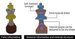 Voxel 3D Printing
