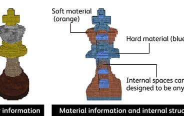 富士施樂全新3D打印格式 加快模型製作