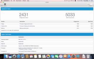 MacBook 12 Early 2016 標準配置。