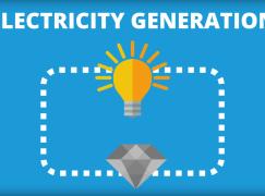 【真‧奢華】鑽石電池永恆放電 助減核廢料