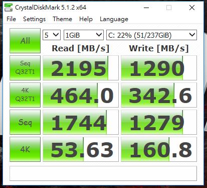 採用 Samsung SM951 SSD,持續讀速接近 2,200MB/s,寫入亦有接近 1,300MB/s,速度遠勝 SATA 型號。