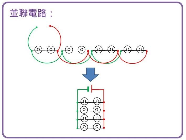 並聯電路有分支,兩者布線格局完全不同,各有利弊。