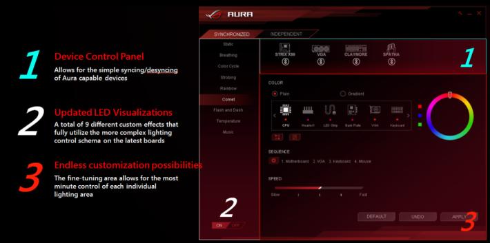 現時的新底板除了新晶片組組又怎能滿足用戶,所以加入 Aura Sync 可以控制底板的燈光效果,夠晒Fancy。