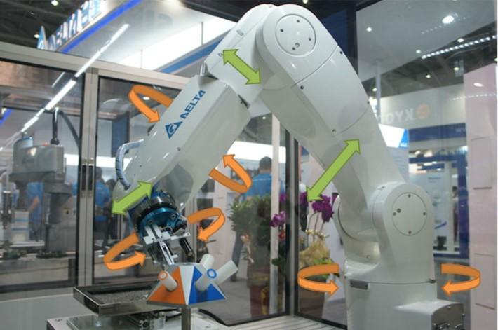 工業和研究經常有使用到的機械人手臂。