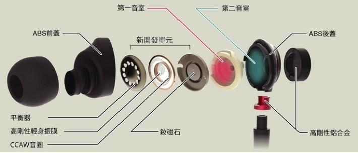 Maxell 耳機構造圖