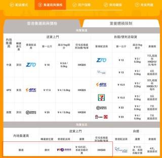 圓通速遞是淘寶香港站的直送服務供應商。