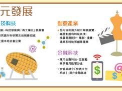 【財政預算】20億元「創科創投基金」最矚目