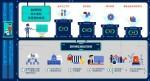 Hong Kong DT Study Infographic _OP