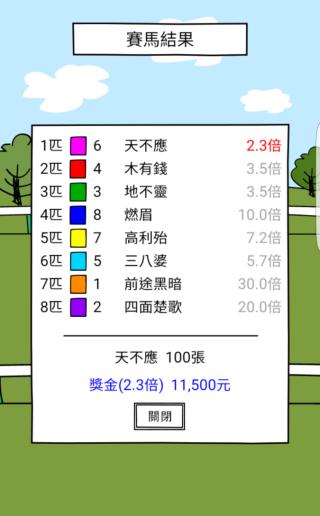 只有第一名的馬匹能贏錢