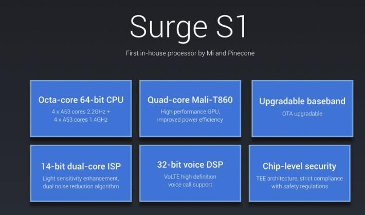 S1處理器能處理 32 bit 的話音。