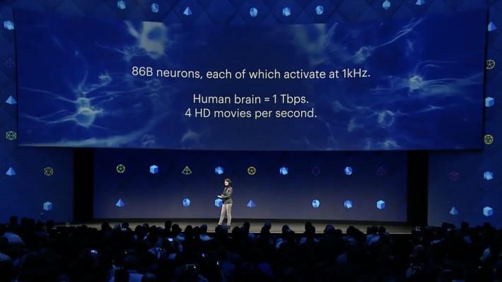人腦能夠每秒串流 4 套高清影片