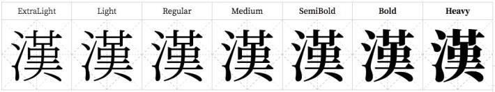 字體備有 7 種粗幼,滿足大部分人的字體需求。