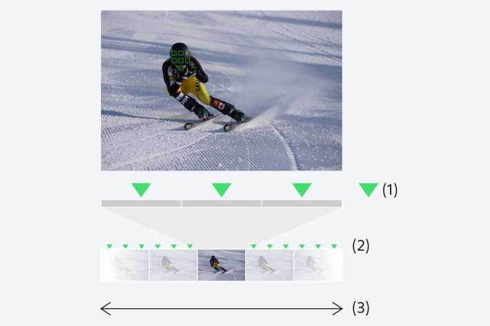 可以每秒 60 次的速度進行追踪 AF/AE ,絕對是為運動攝影而設。