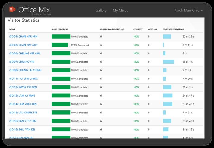 另一份office Mix平台分析可看到同學的回答狀況,包 括有完成度、正確率及所花時間。